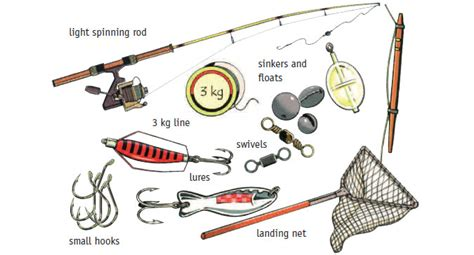 free fishing gear giveaway galveston fishing guides - Fishing Gear Giveaway