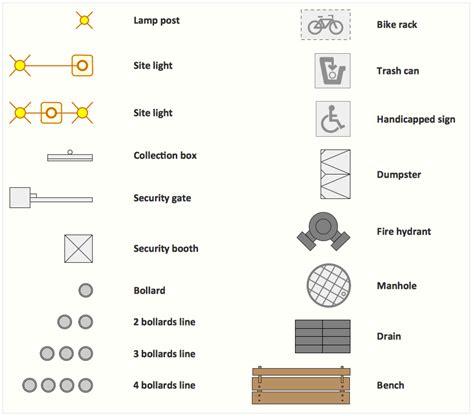 design elements in interior design interior design elements bestcameronhighlandsapartment com