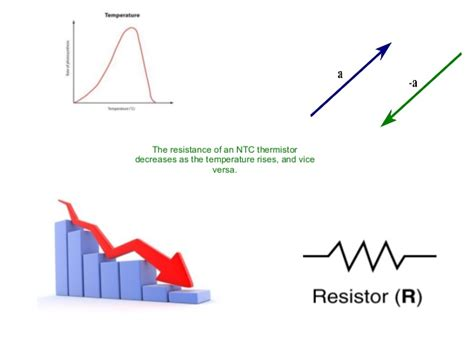 how ntc resistor works how ntc resistor works 28 images how a dishwasher ntc thermistor sensor works how to test it