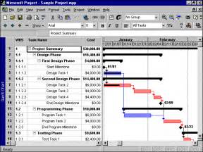 microsoft project plan template microsoft templates project plan bestsellerbookdb