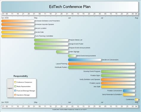 Free Online Blueprint Maker sample event planning timeline created by timeline maker pro