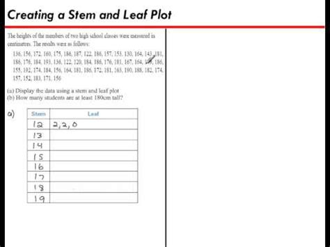 stem and leaf plot template creating a stem and leaf plot
