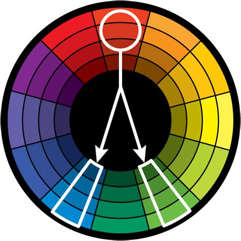 complementary colors list amazing color wheel split complementary split complementary harmony a contrasting or a balanced