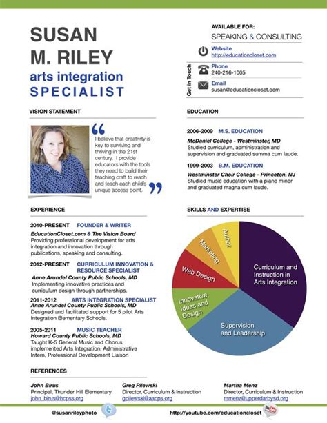 visual resume templates free download doc visual resume