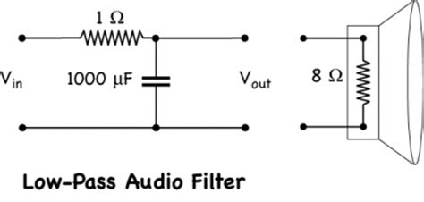 low pass filter choosing capacitor audio filters harvard sciences lecture demonstrations
