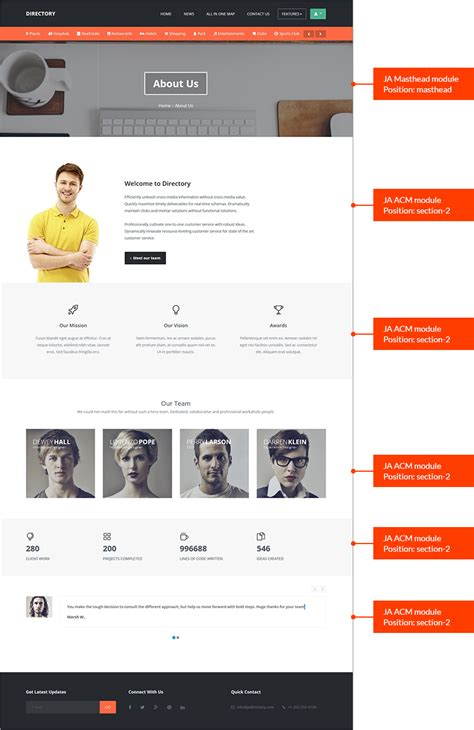Demo Pages Configuration Joomla Templates And Extensions Provider About Page Template