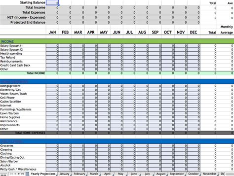 Learn Spreadsheets Free by Learn How To Budget And A Free Budgeting