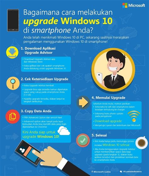 langkah langkah langkah langkah upgrade windows 10 mobile infobanknews