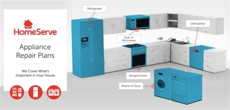 home appliance service plans appliance protection plans from homeserve usa now