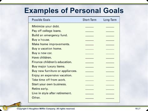personal goals template chapter 15 personal financial planning