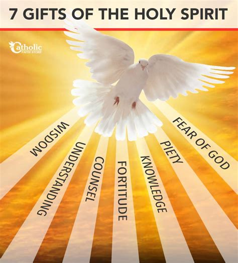 Top 7 Gifts For Who Are To Buy For by The 7 Best Gifts One Receives At Confirmation Catholic