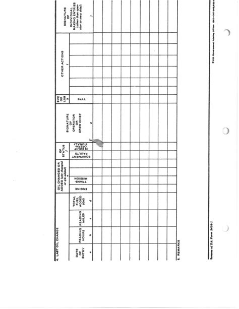 navy maintenance requirement card template vehicle forms