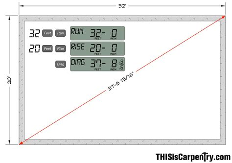 How To Calculate Square Feet finding the right angle thisiscarpentry