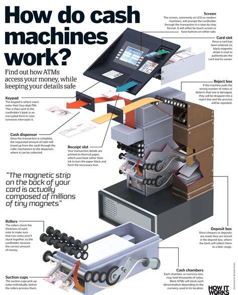 maker how it works atm cash dispenser works automatic soap dispenser