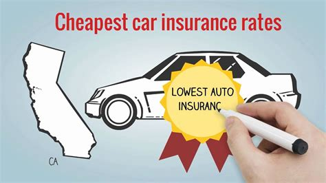 Compare Car Insurance Rates California by Find Cheap California Car Insurance Instantly Compare
