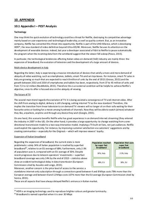Letter Netflix Marketing Strategy Netflix In Italy 1532810