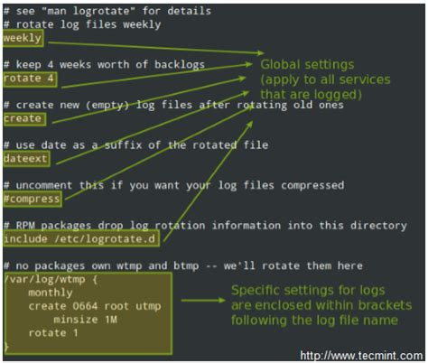 linux logs tutorial how to manage system logs configure rotate and import