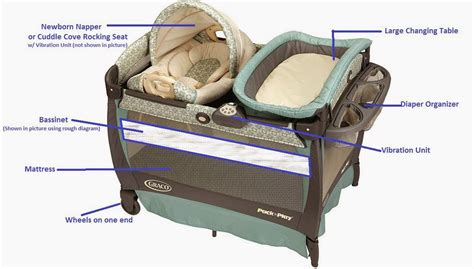 graco pack n play with cuddle cove rocking seat pack n play playards my recommendation of the best