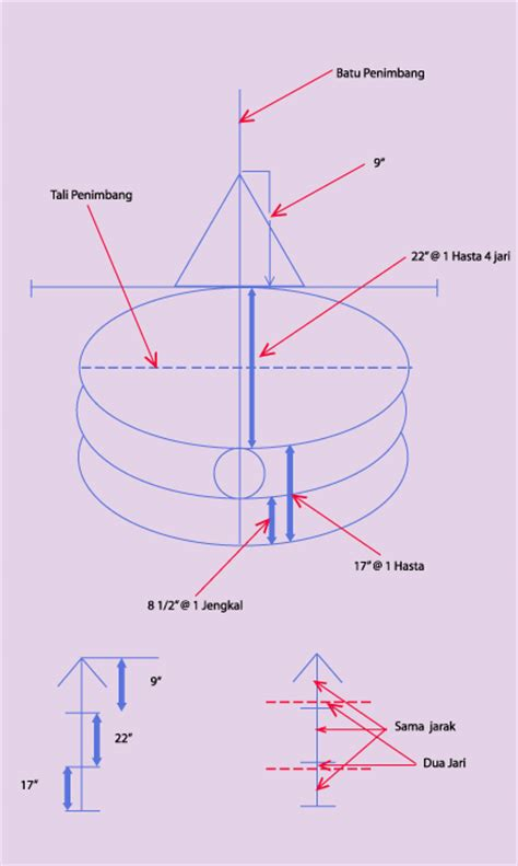 cara membuat vpn 1 bulan zul yus cara cara membuat wau bulan