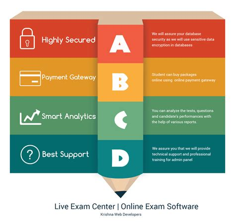 design online exam website online exam software in pune