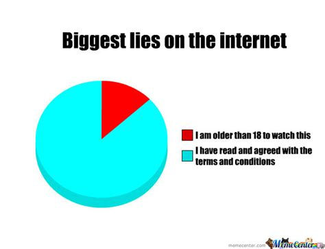 Whats An Internet Meme - biggets lies on the internet by unsafepics27 meme center
