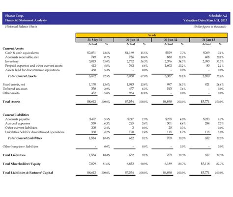 the discontinued operations section of the income statement refers to table 3