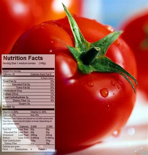 carbohydrates tomatoes tomatoes benefits