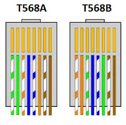 cat5e color order cat5e wiring diagram color