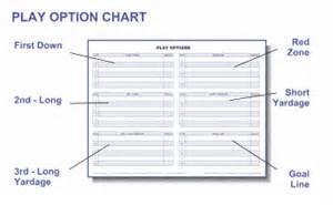 charting football plays templates s football scorebooks