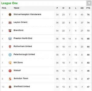 arsenal unbeaten season table the real invincibles bayern munich aim to break arsenal