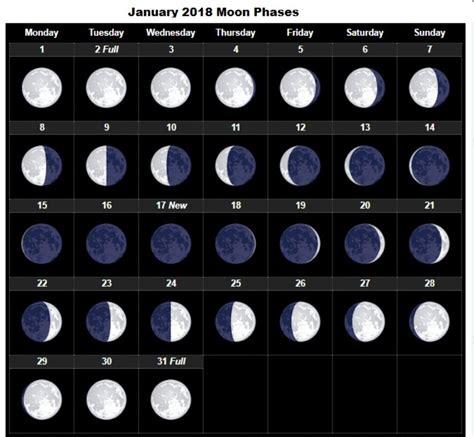 Moon Calendar 2018 January 2018 Moon Phase Calendar Templates Free