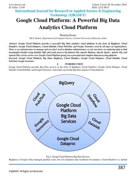 Big Data Mba Pdf by Big Data Analytics Programs In India Create Resume Best