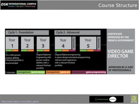 graphics design courses in pune dsk international cus pune is the best video game