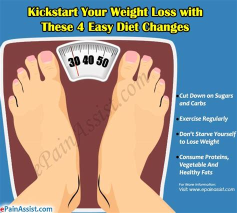 Kickstart Your Weight Loss With A Detox by Kickstart Your Weight Loss With These 4 Easy Diet Changes