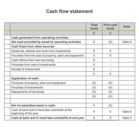 cash flow statement cash flow calculators