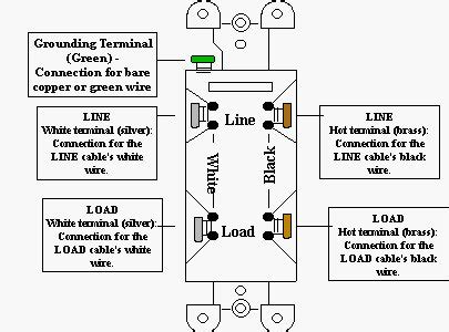 wiring factswiring diagramsgfci receptacles