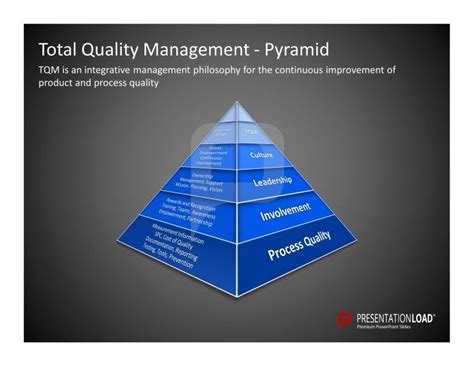 ppt templates for quality management total quality management powerpoint templates tqm is an