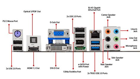 usb3 layout guidelines amazon com asus m4a89gtd pro usb3 socket am3 amd 890gx