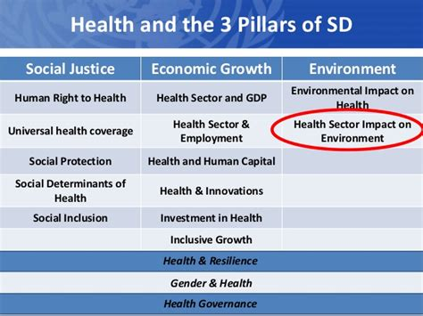 greening health sector innovations for sustainable