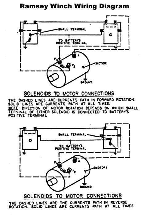 ramsey winch solenoid wiring diagram new 12v wiring