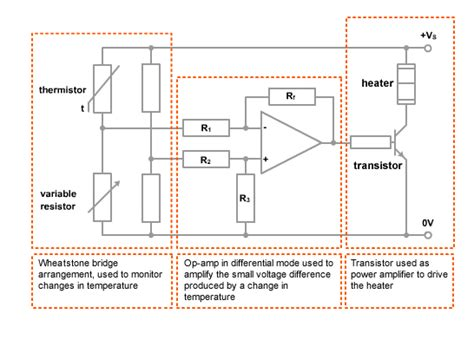 wheatstone bridge with differential lifier higher bitesize physics analogue electronics revision page3