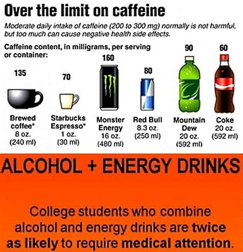 energy drink side effects energy drinks side effects health concerns dangers with