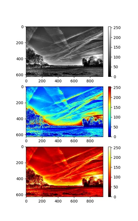 matplotlib color maps matplotlib is there any color map to convert gray