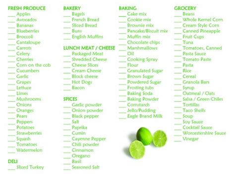 supermarket sections list how to create a standardized grocery shopping list hubpages