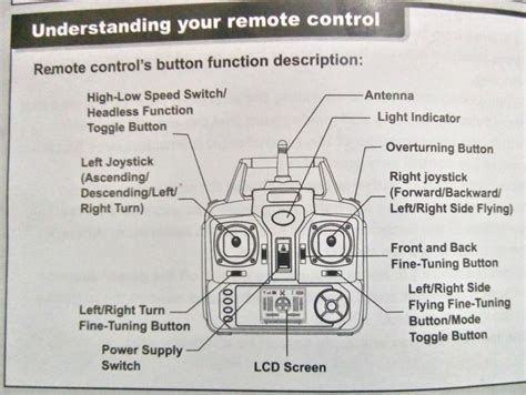 basic wiring diagram quadcopter manual wiring diagram