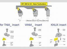 Turning Tool Holders Wedge Lock CKJN WNLN WTJN For TNM ... Dorian Tool