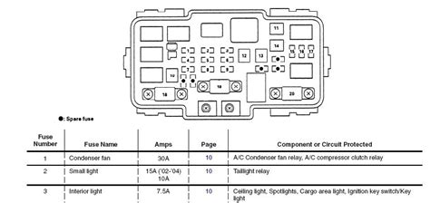 1990 civic cluster wiring diagram 1990 civic ac diagram