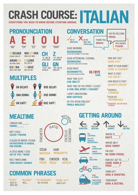 Len Italien by 1000 Ideas About Learning Italian On Italian