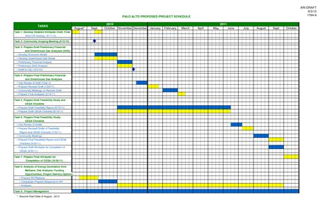 best photos of excel calendar templates for projects in