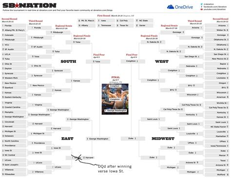 fun ncaa bracket names funny 2016 march madness bracket team names